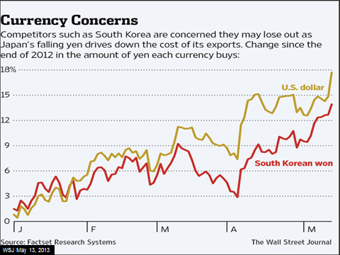 MMC-2013-04-Currency Concerns