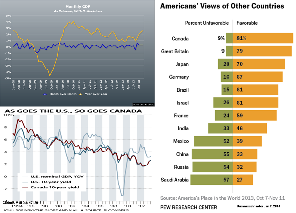 MMC-2013-12-Americans views of other countries