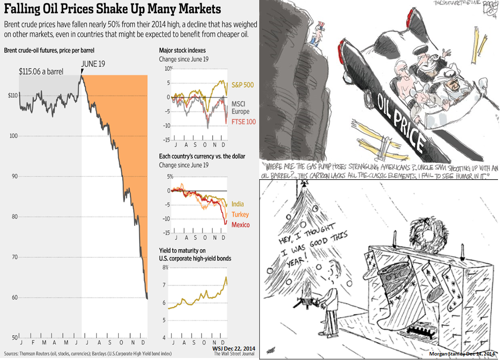 MMC-2014-12-Falling Oil Prices Shake Up Many Markets