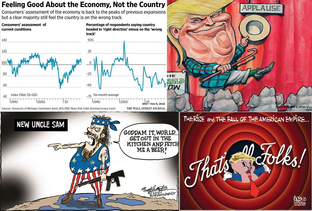 NWM - Feeling Good About the Economy, Not the Country