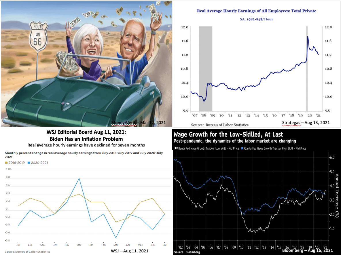 Four images illustrating the trajectory of the current market for the August Market Commentary.